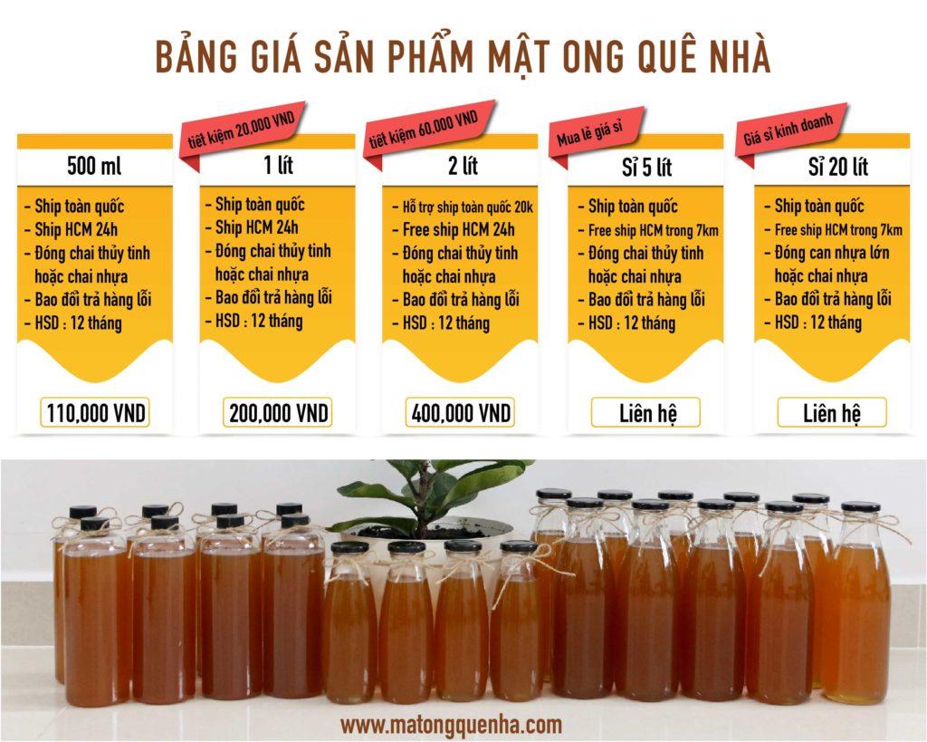 Mật ong uy tín tại Sài Gòn - Mật ong nguyên chất giá bao nhiêu - Mật ong quê nhà